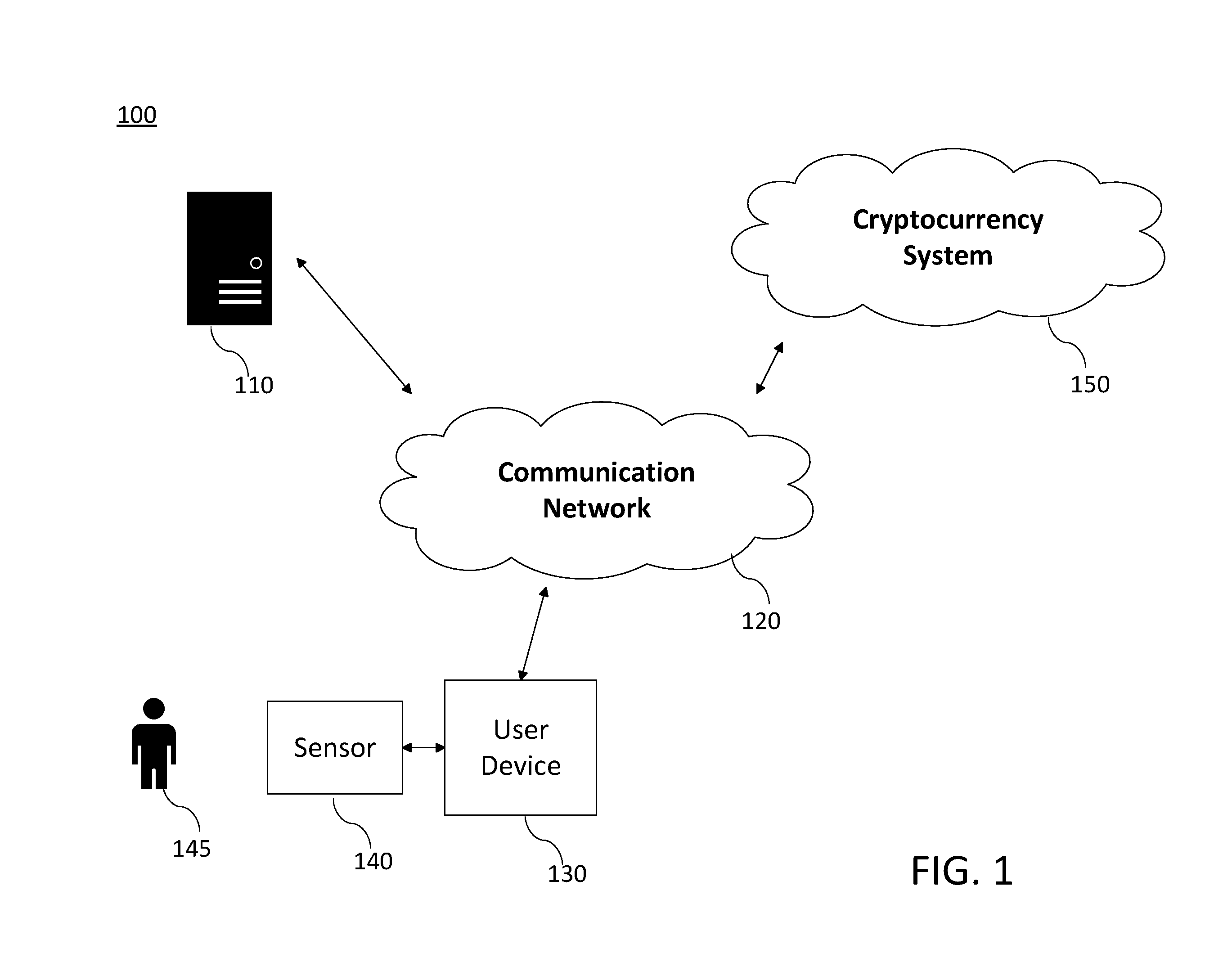 WO2020060606 - CRYPTOCURRENCY SYSTEM USING BODY ACTIVITY DATA